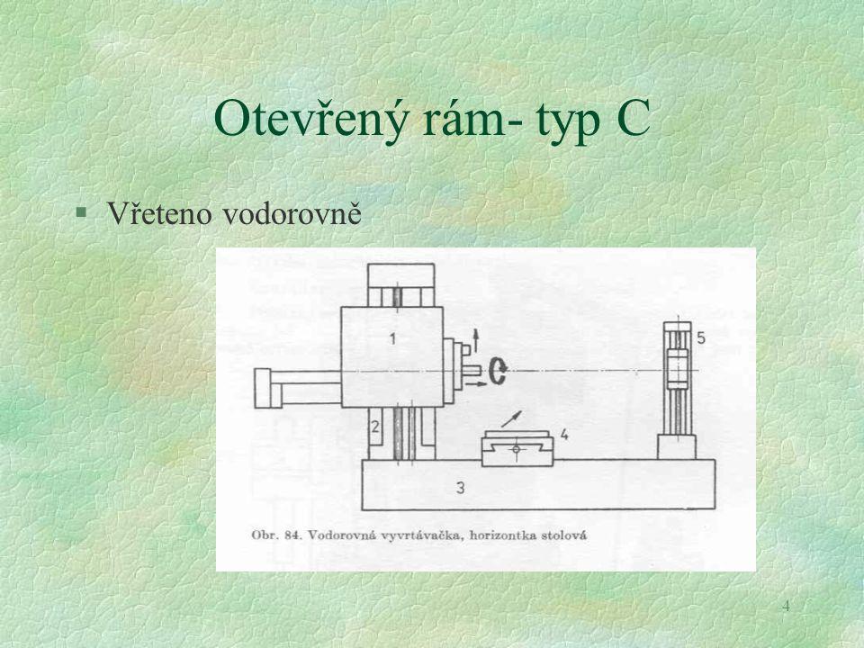 4 Otevřený rám- typ C §Vřeteno vodorovně