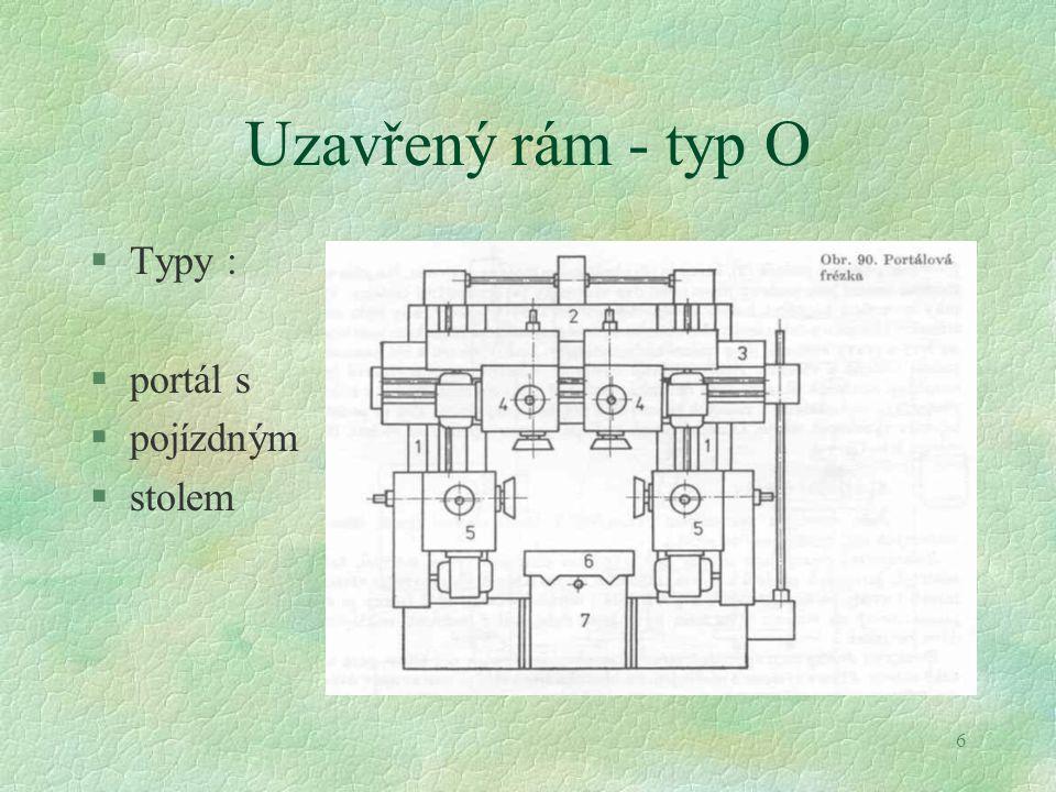6 Uzavřený rám - typ O §Typy : §portál s §pojízdným §stolem