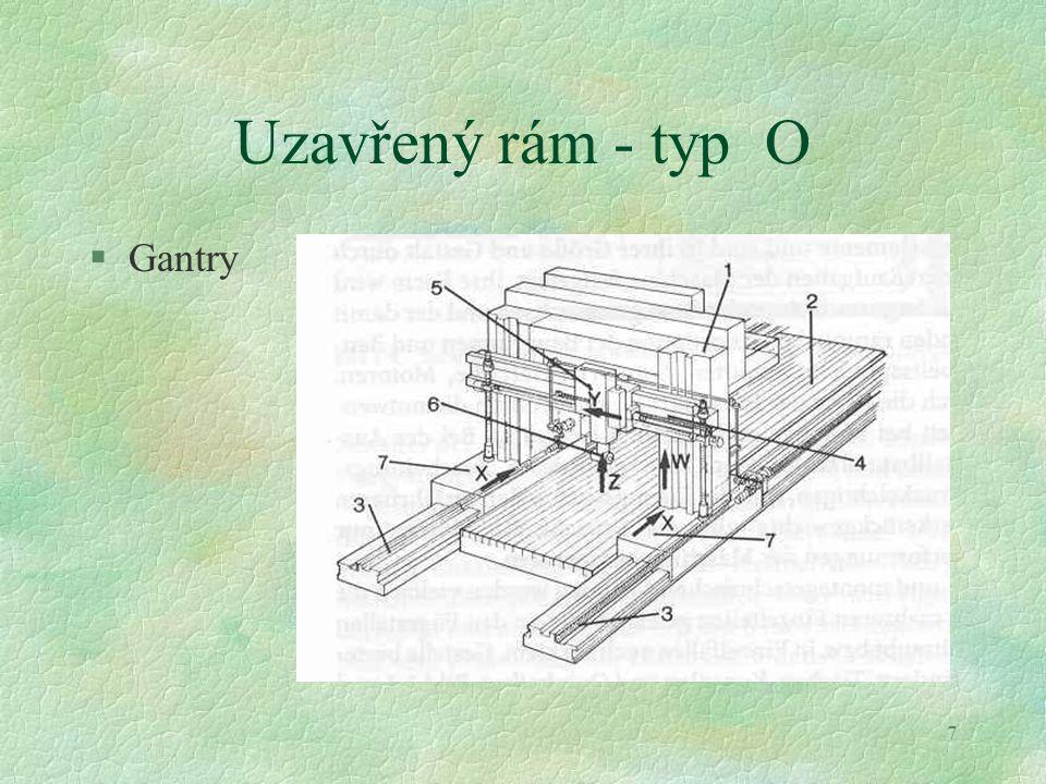 7 Uzavřený rám - typ O §Gantry