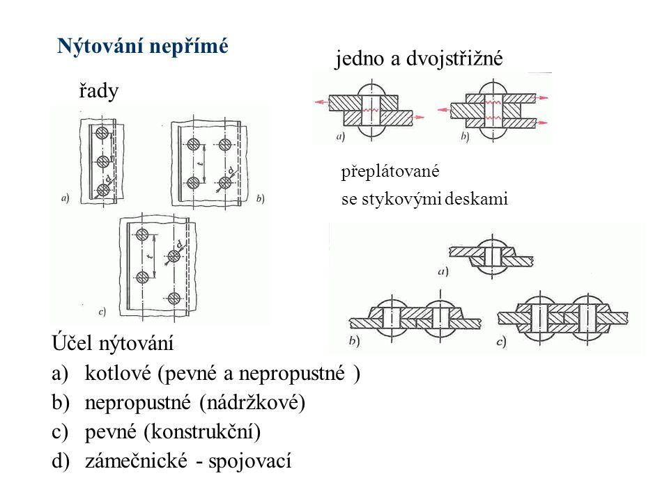 Nýtování nepřímé Účel nýtování a)kotlové (pevné a nepropustné ) b)nepropustné (nádržkové) c)pevné (konstrukční) d)zámečnické - spojovací řady přepláto