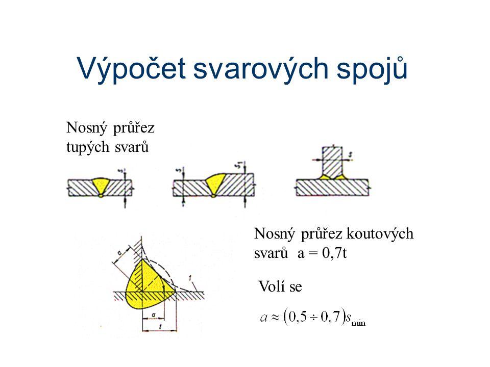Výpočet svarových spojů Nosný průřez tupých svarů Nosný průřez koutových svarů a = 0,7t Volí se