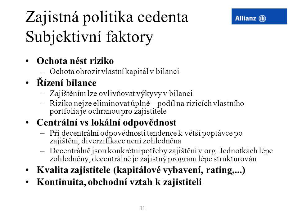 11 Zajistná politika cedenta Subjektivní faktory Ochota nést riziko –Ochota ohrozit vlastní kapitál v bilanci Řízení bilance –Zajištěním lze ovlivňova