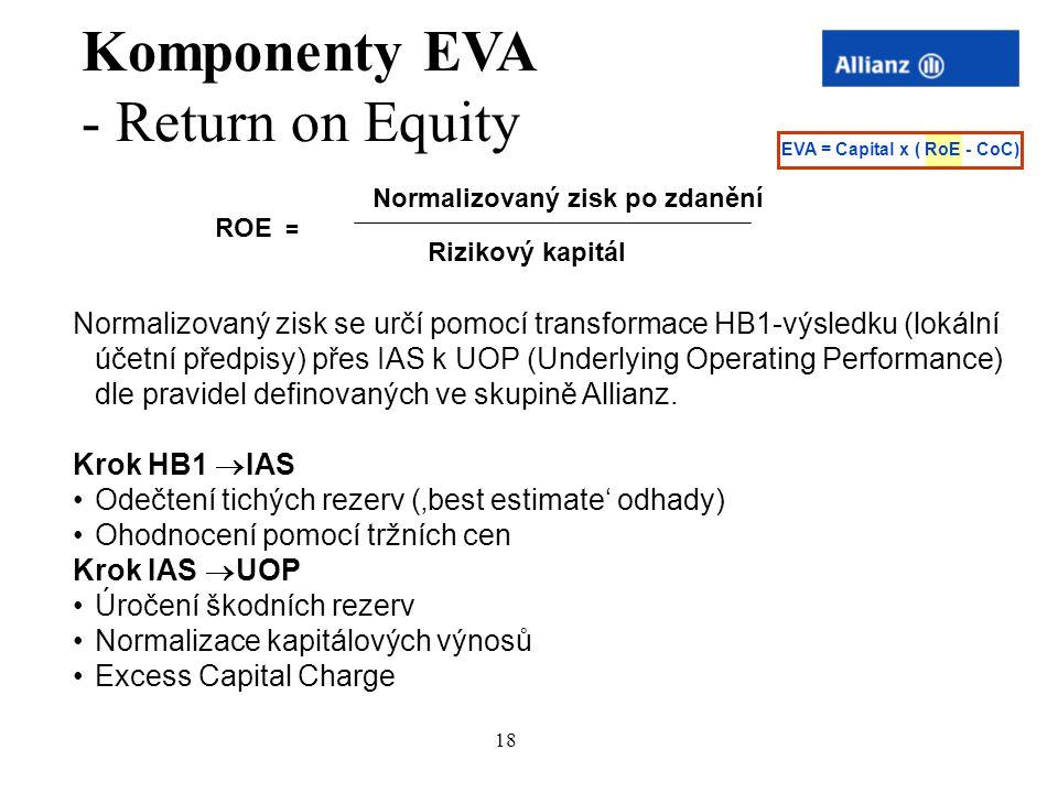 18 EVA = Capital x ( RoE - CoC) ROE = Normalizovaný zisk po zdanění Rizikový kapitál Normalizovaný zisk se určí pomocí transformace HB1-výsledku (loká