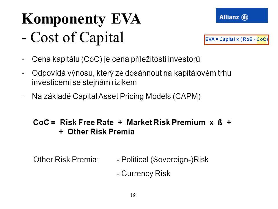 19 -Cena kapitálu (CoC) je cena příležitosti investorů -Odpovídá výnosu, který ze dosáhnout na kapitálovém trhu investicemi se stejnám rizikem -Na zák