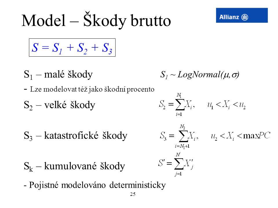 25 Model – Škody brutto S 1 – malé škody - Lze modelovat též jako škodní procento S 3 – katastrofické škody S k – kumulované škody S = S 1 + S 2 + S 3