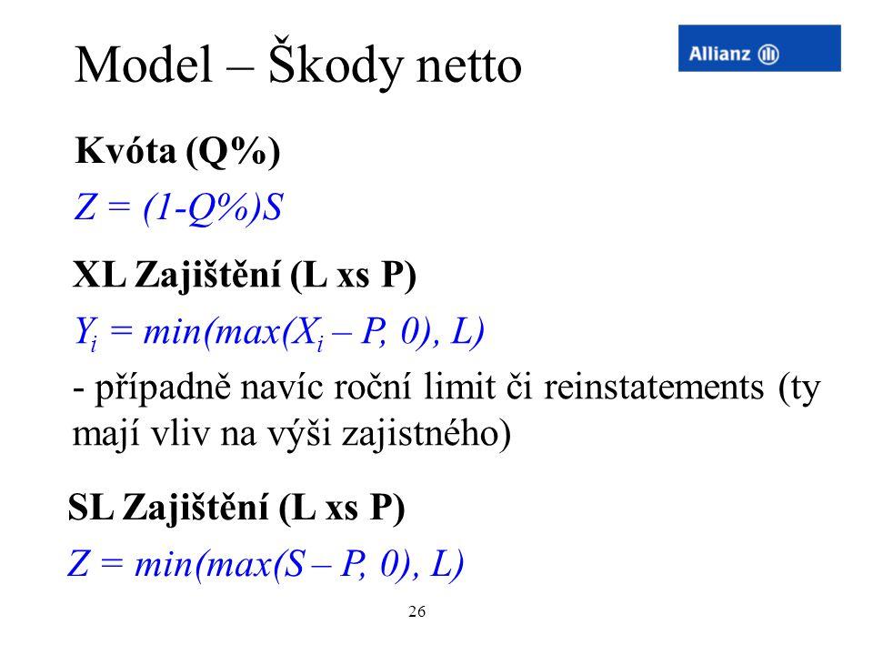 26 Model – Škody netto Kvóta (Q%) Z = (1-Q%)S XL Zajištění (L xs P) Y i = min(max(X i – P, 0), L) - případně navíc roční limit či reinstatements (ty m