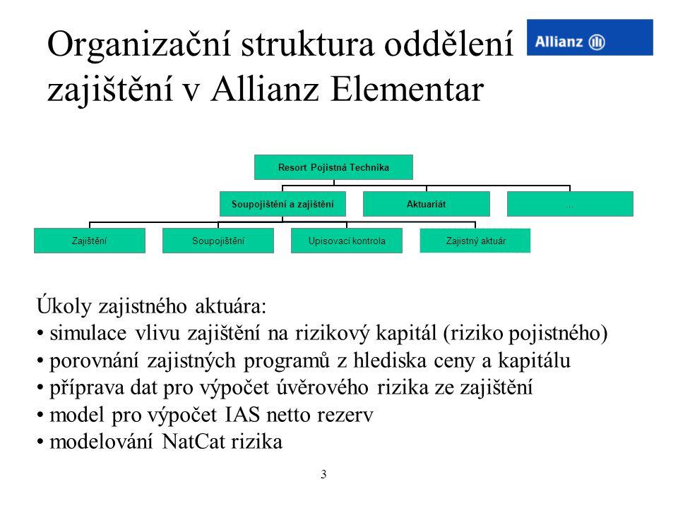3 Organizační struktura oddělení zajištění v Allianz Elementar Úkoly zajistného aktuára: simulace vlivu zajištění na rizikový kapitál (riziko pojistné