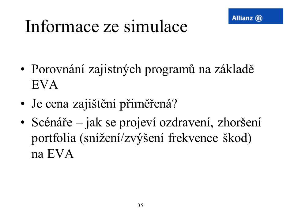 35 Informace ze simulace Porovnání zajistných programů na základě EVA Je cena zajištění přiměřená? Scénáře – jak se projeví ozdravení, zhoršení portfo