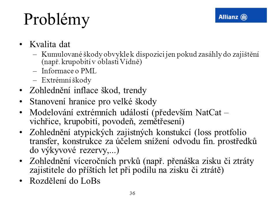 36 Problémy Kvalita dat –Kumulované škody obvykle k dispozici jen pokud zasáhly do zajištění (např. krupobití v oblasti Vídně) –Informace o PML –Extré