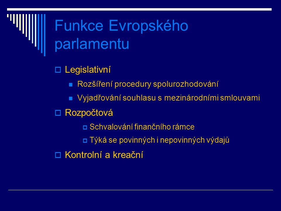 Vyloučení a vystoupení  Právní subjektivita EU  Vystoupení Podle domácích ústavních pravidel Povinnost informovat předem Evropskou radu Smlouva o vystoupení (zvláštní status) Po uplynutí 2leté lhůty bez smlouvy  Vyloučení Zachována stávající úprava Porušuje-li stát závažně a trvale základní principy evropské integrace (respekt k lidské důstojnosti, svobodě, demokracii, lidským právům)