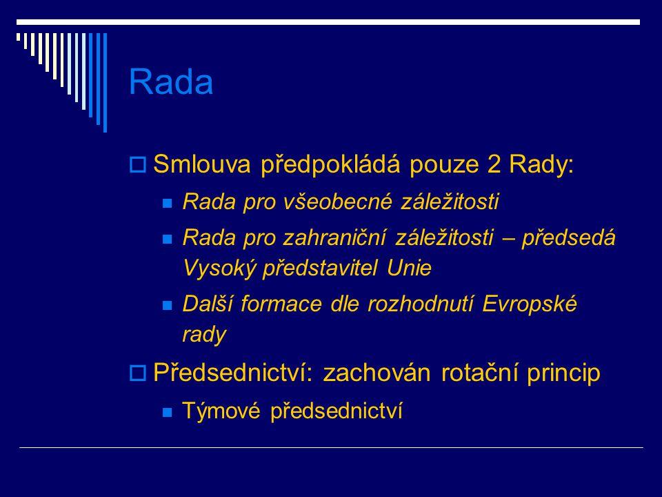 Způsoby rozhodování v Radě  Používá se v Radě i v Evropské radě  Způsoby hlasování - jednomyslně nebo QMV  Posílení QMV o nových 68 oblastí  Jednomyslnost: daně, sociální zabezpečení, zahraniční politika, společná obrana, operativní policejní spolupráce, jazyková pravidla, sídla institucí  Transparentnost jednání Rady Veřejné zasedání při projednávání legislativních aktů