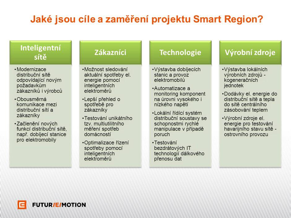 Jaké jsou cíle a zaměření projektu Smart Region?