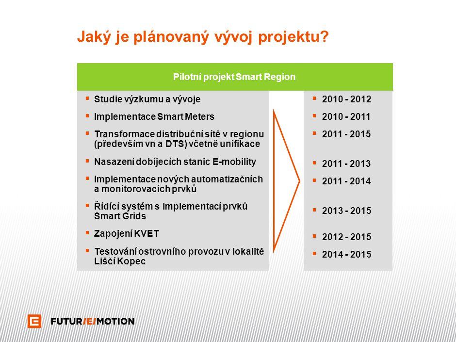 Jaký je plánovaný vývoj projektu? Pilotní projekt Smart Region  Studie výzkumu a vývoje  Implementace Smart Meters  Transformace distribuční sítě v