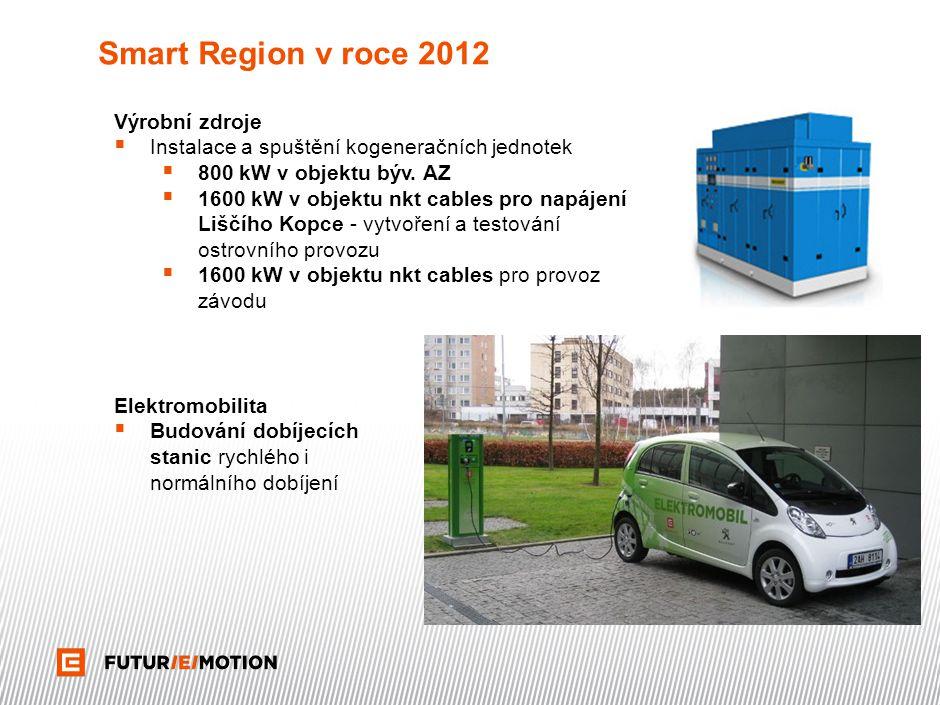 Výrobní zdroje  Instalace a spuštění kogeneračních jednotek  800 kW v objektu býv. AZ  1600 kW v objektu nkt cables pro napájení Liščího Kopce - vy