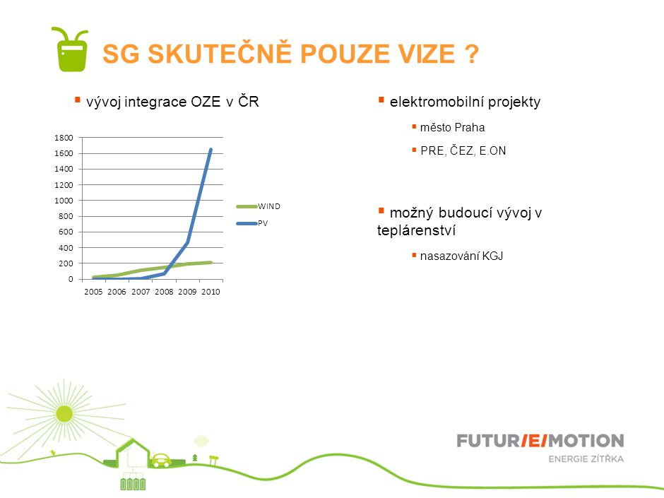 SG SKUTEČNĚ POUZE VIZE ?  vývoj integrace OZE v ČR  elektromobilní projekty  město Praha  PRE, ČEZ, E.ON  možný budoucí vývoj v teplárenství  na