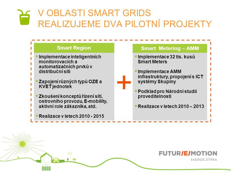 Smart Metering – AMM Smart Region  Implementace inteligentních monitorovacích a automatizačních prvků v distribuční síti  Zapojení různých typů OZE
