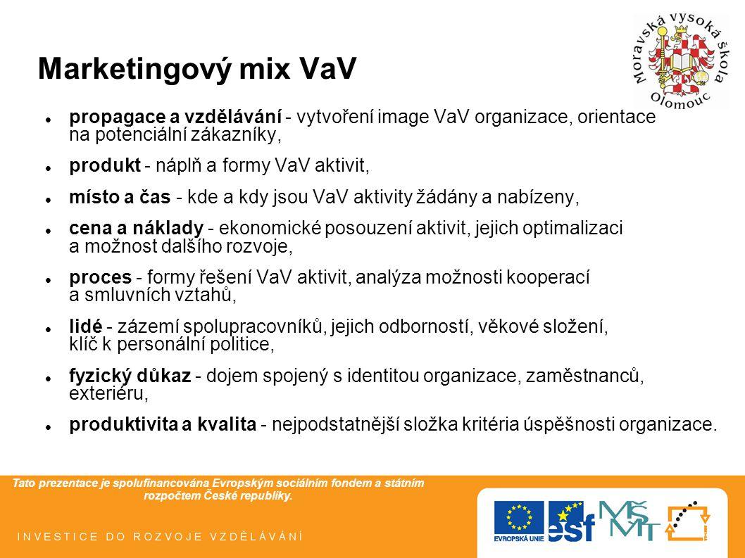 Tato prezentace je spolufinancována Evropským sociálním fondem a státním rozpočtem České republiky. Marketingový mix VaV propagace a vzdělávání - vytv