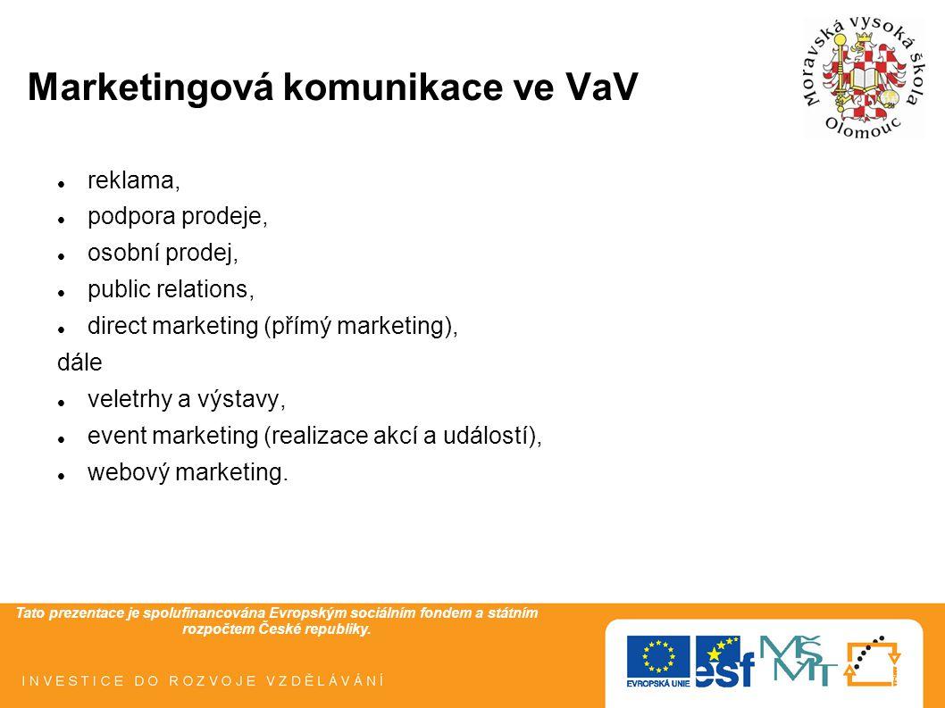 Tato prezentace je spolufinancována Evropským sociálním fondem a státním rozpočtem České republiky. Marketingová komunikace ve VaV reklama, podpora pr