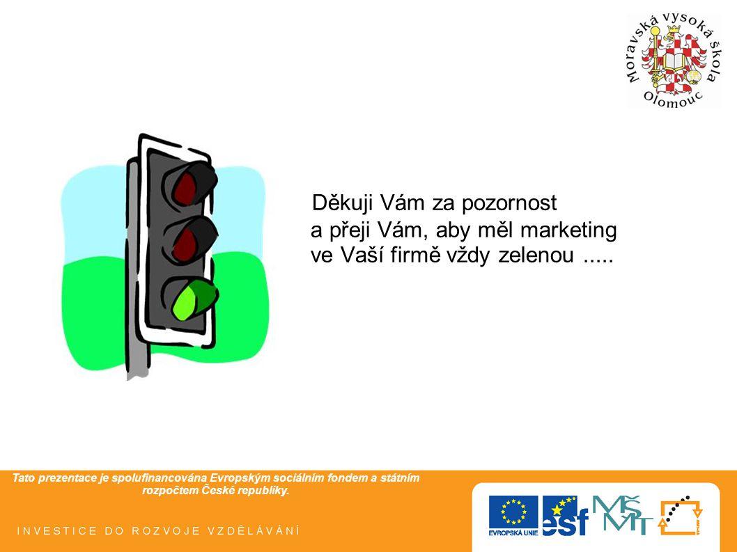 Tato prezentace je spolufinancována Evropským sociálním fondem a státním rozpočtem České republiky. Děkuji Vám za pozornost a přeji Vám, aby měl marke