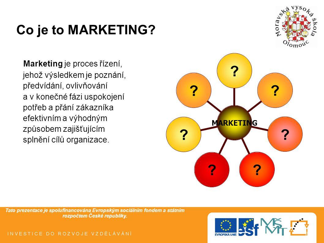 Tato prezentace je spolufinancována Evropským sociálním fondem a státním rozpočtem České republiky. Co je to MARKETING? Marketing je proces řízení, je