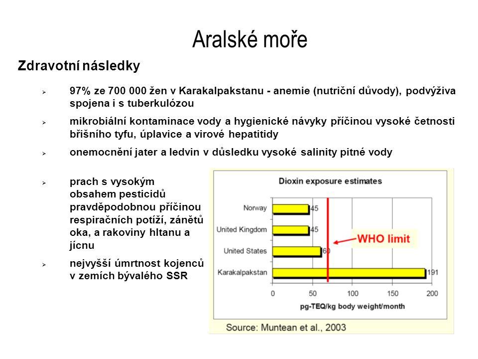 Vzestup průměrné roční teploty v oblasti Aralského moře original data from Climatic Research Unit Y. Shibuo, J. Jarsjö, G. Destouni, C. Prieto, 2007,