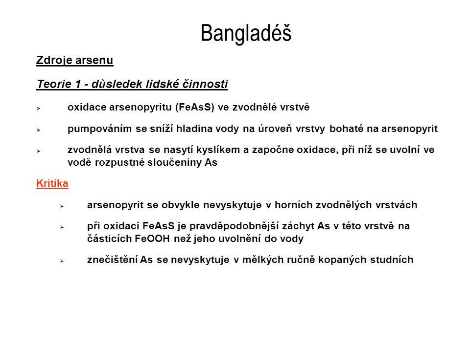 "www.dainichi-consul.co.jp/english/arsen.htm, ""Arsenic Calamity of Bangladesh"", On-line Arsenic Page, Dainichi Consultant, Inc., Gifu, Japan,2000."