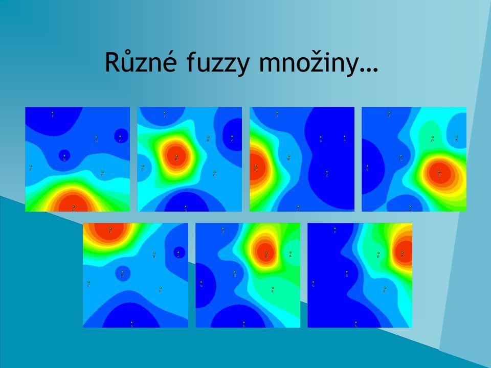 Různé fuzzy množiny…