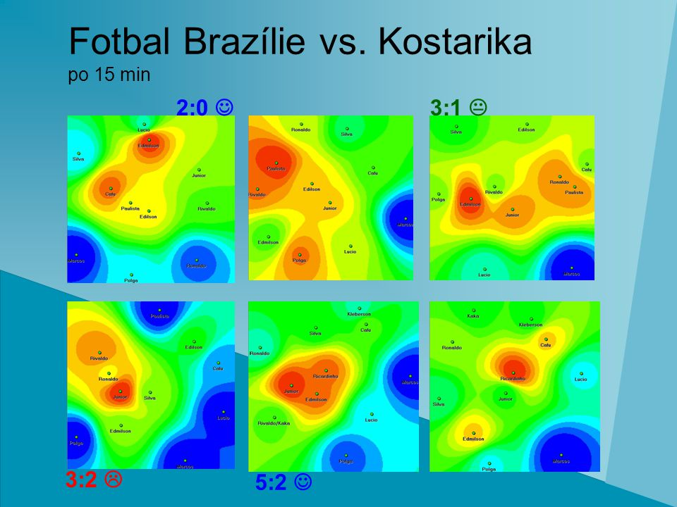 Fotbal Brazílie vs. Kostarika po 15 min 2:0 3:2  3:1  5:2