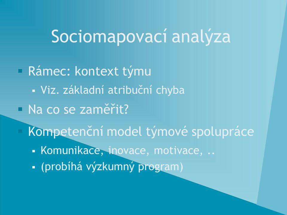 Sociomapovací analýza  Rámec: kontext týmu  Viz. základní atribuční chyba  Na co se zaměřit?  Kompetenční model týmové spolupráce  Komunikace, in