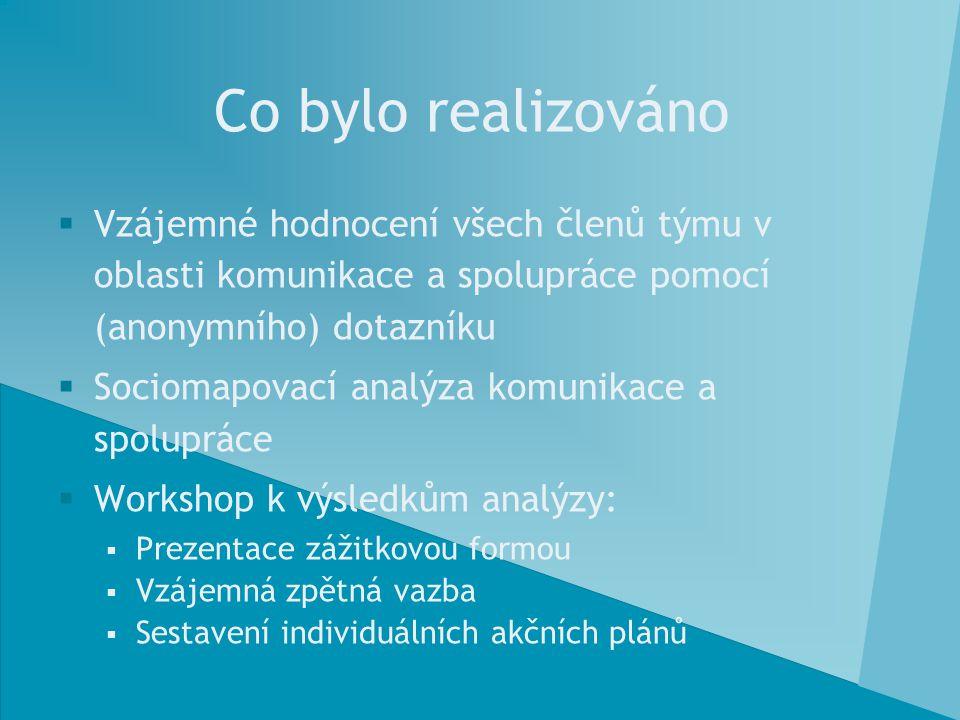 Co bylo realizováno  Vzájemné hodnocení všech členů týmu v oblasti komunikace a spolupráce pomocí (anonymního) dotazníku  Sociomapovací analýza komu