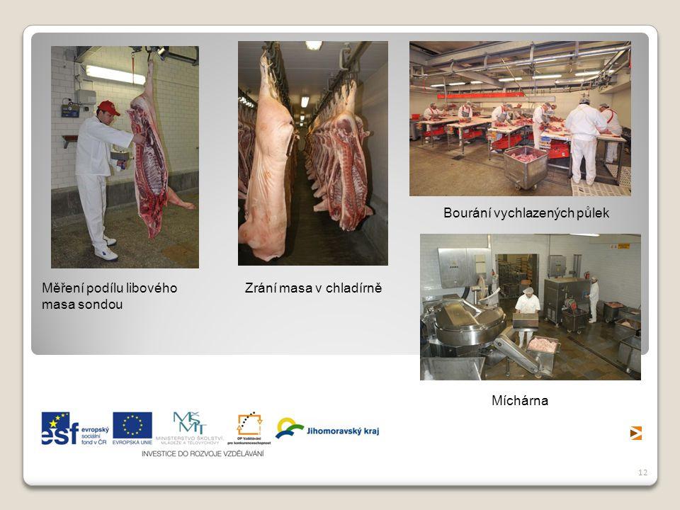 12 Měření podílu libového masa sondou Zrání masa v chladírně Bourání vychlazených půlek Míchárna