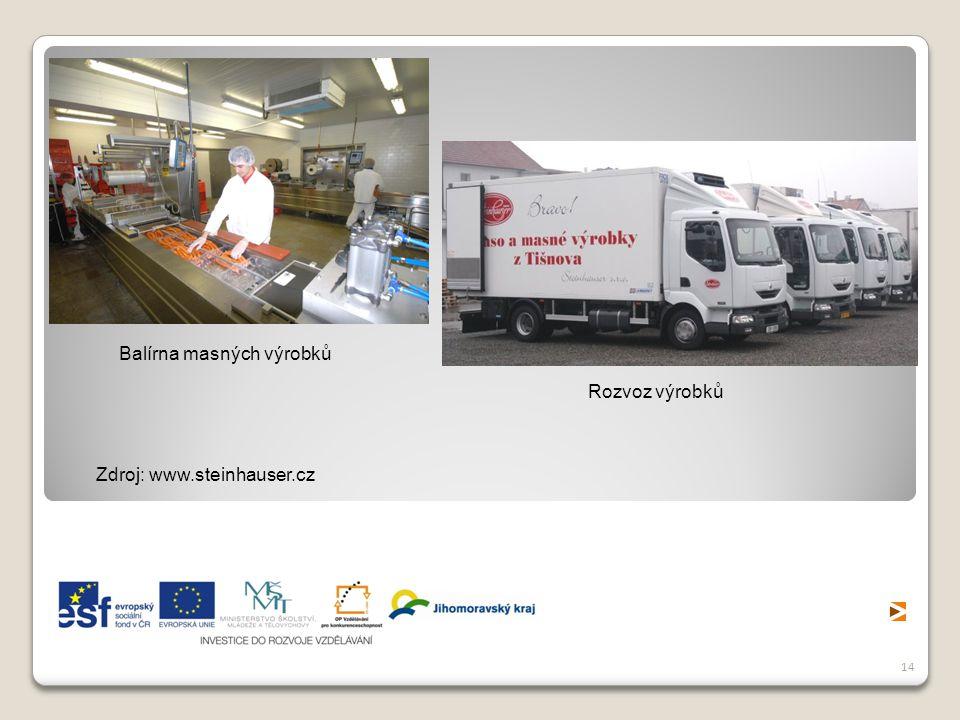 14 Balírna masných výrobků Rozvoz výrobků Zdroj: www.steinhauser.cz