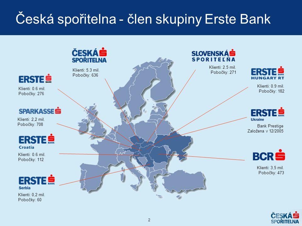 2 Česká spořitelna - člen skupiny Erste Bank Klienti: 5.3 mil. Pobočky: 636 Klienti: 0.6 mil. Pobočky: 276 Klienti: 2,2 mil. Pobočky: 708 Klienti: 0.6