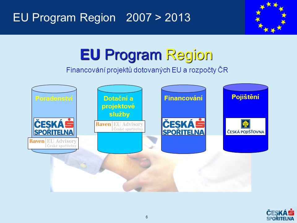 6 EU Program Region 2007 > 2013 Poradenství Financování Dotační a projektové služby EU Program Region Financování projektů dotovaných EU a rozpočty ČR