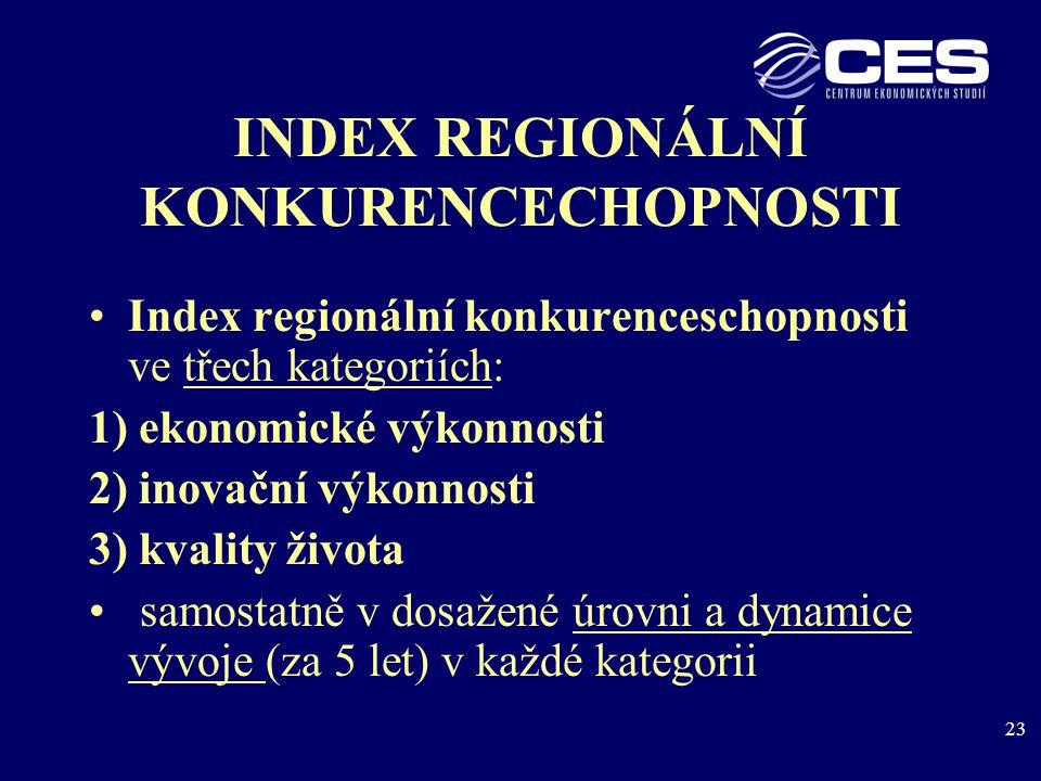 23 INDEX REGIONÁLNÍ KONKURENCECHOPNOSTI Index regionální konkurenceschopnosti ve třech kategoriích: 1) ekonomické výkonnosti 2) inovační výkonnosti 3) kvality života samostatně v dosažené úrovni a dynamice vývoje (za 5 let) v každé kategorii