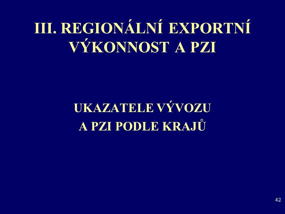 42 III. REGIONÁLNÍ EXPORTNÍ VÝKONNOST A PZI UKAZATELE VÝVOZU A PZI PODLE KRAJŮ
