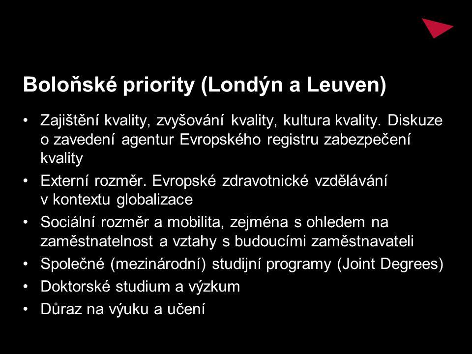 Boloňské priority (Londýn a Leuven) Zajištění kvality, zvyšování kvality, kultura kvality. Diskuze o zavedení agentur Evropského registru zabezpečení