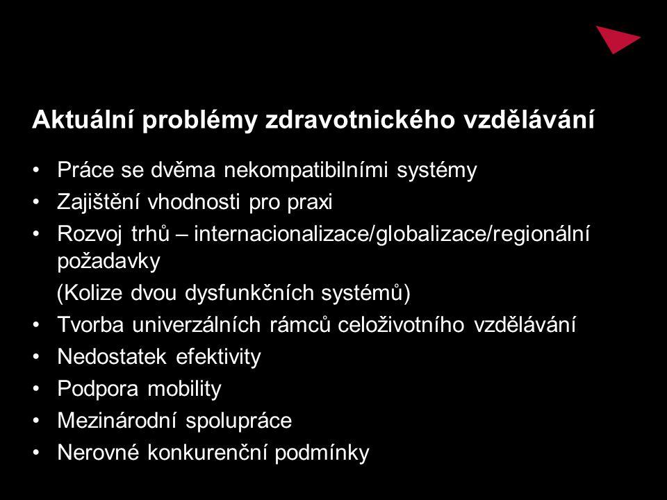 Aktuální problémy zdravotnického vzdělávání Práce se dvěma nekompatibilními systémy Zajištění vhodnosti pro praxi Rozvoj trhů – internacionalizace/globalizace/regionální požadavky (Kolize dvou dysfunkčních systémů) Tvorba univerzálních rámců celoživotního vzdělávání Nedostatek efektivity Podpora mobility Mezinárodní spolupráce Nerovné konkurenční podmínky