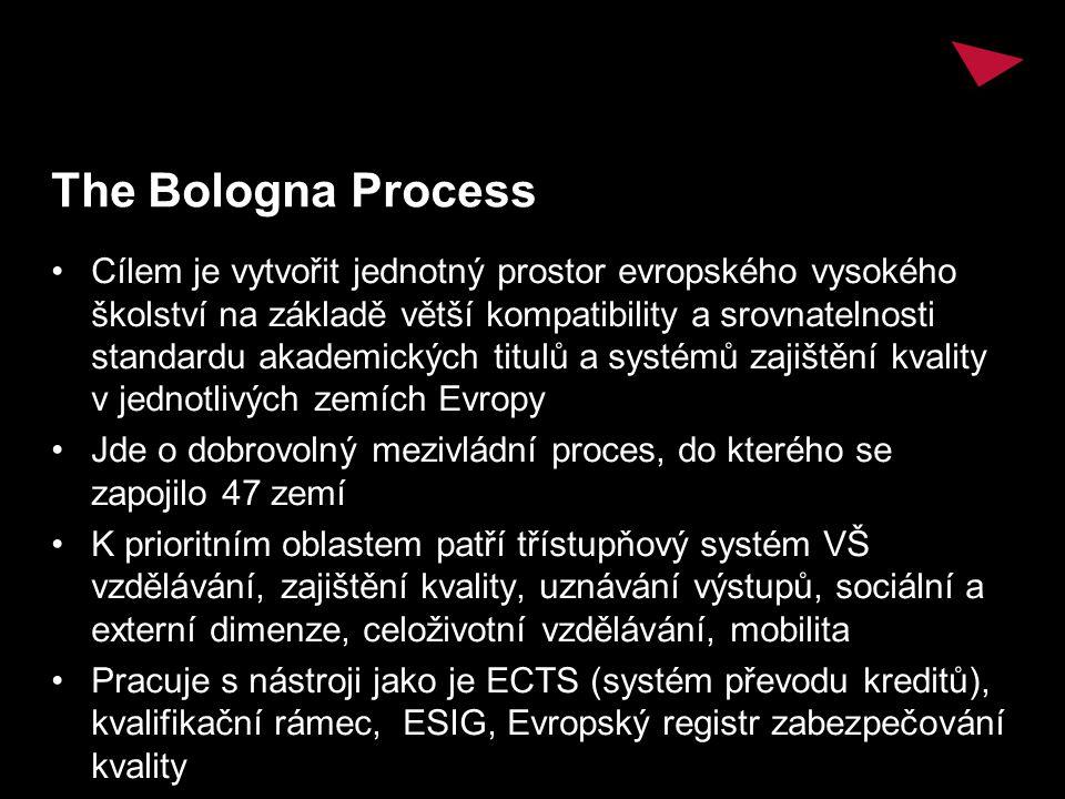 The Bologna Process Cílem je vytvořit jednotný prostor evropského vysokého školství na základě větší kompatibility a srovnatelnosti standardu akademických titulů a systémů zajištění kvality v jednotlivých zemích Evropy Jde o dobrovolný mezivládní proces, do kterého se zapojilo 47 zemí K prioritním oblastem patří třístupňový systém VŠ vzdělávání, zajištění kvality, uznávání výstupů, sociální a externí dimenze, celoživotní vzdělávání, mobilita Pracuje s nástroji jako je ECTS (systém převodu kreditů), kvalifikační rámec, ESIG, Evropský registr zabezpečování kvality