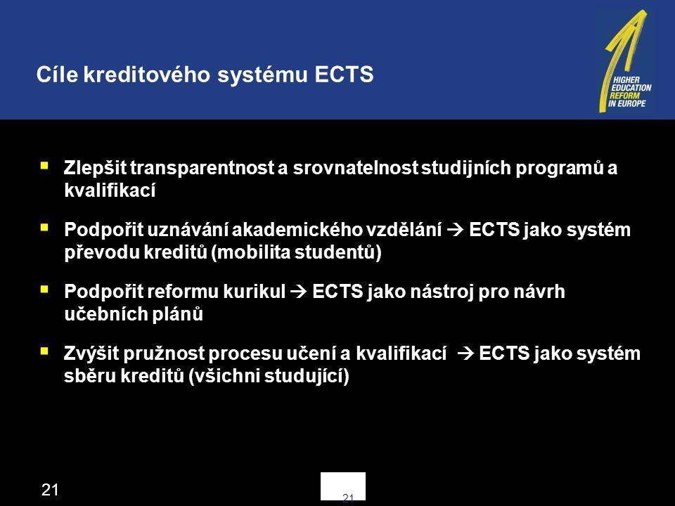 21  Zlepšit transparentnost a srovnatelnost studijních programů a kvalifikací  Podpořit uznávání akademického vzdělání  ECTS jako systém převodu kreditů (mobilita studentů)  Podpořit reformu kurikul  ECTS jako nástroj pro návrh učebních plánů  Zvýšit pružnost procesu učení a kvalifikací  ECTS jako systém sběru kreditů (všichni studující) Cíle kreditového systému ECTS 21