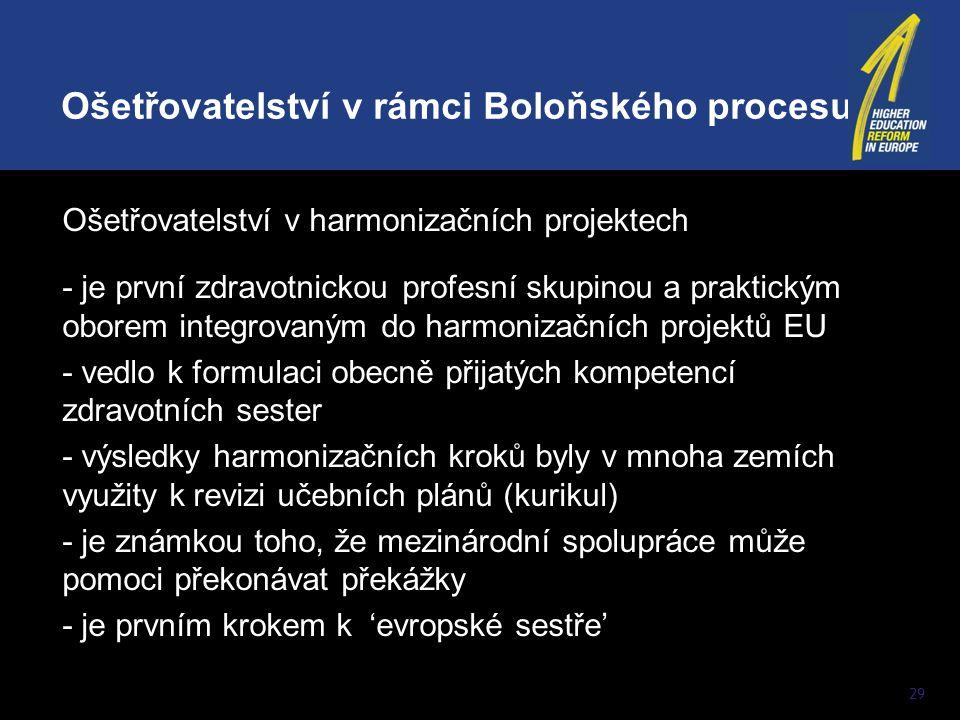 29 Ošetřovatelství v harmonizačních projektech - je první zdravotnickou profesní skupinou a praktickým oborem integrovaným do harmonizačních projektů EU - vedlo k formulaci obecně přijatých kompetencí zdravotních sester - výsledky harmonizačních kroků byly v mnoha zemích využity k revizi učebních plánů (kurikul) - je známkou toho, že mezinárodní spolupráce může pomoci překonávat překážky - je prvním krokem k 'evropské sestře' Ošetřovatelství v rámci Boloňského procesu