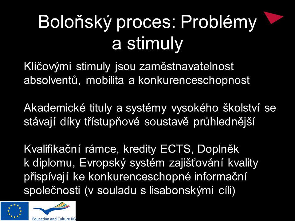 Klíčovými stimuly jsou zaměstnavatelnost absolventů, mobilita a konkurenceschopnost Akademické tituly a systémy vysokého školství se stávají díky třístupňové soustavě průhlednější Kvalifikační rámce, kredity ECTS, Doplněk k diplomu, Evropský systém zajišťování kvality přispívají ke konkurenceschopné informační společnosti (v souladu s lisabonskými cíli) Boloňský proces: Problémy a stimuly