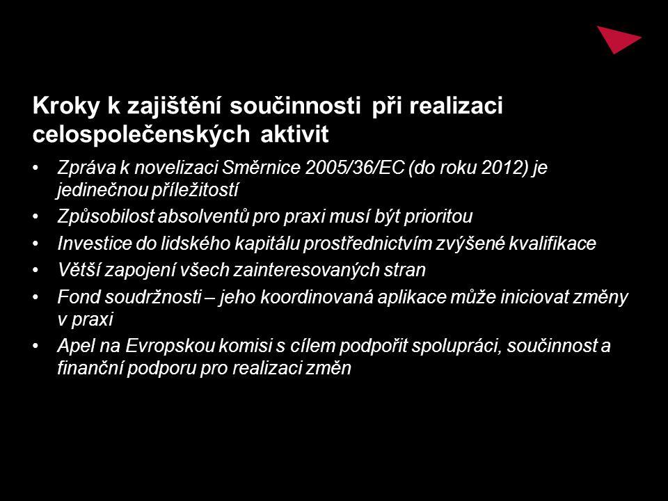 Kroky k zajištění součinnosti při realizaci celospolečenských aktivit Zpráva k novelizaci Směrnice 2005/36/EC (do roku 2012) je jedinečnou příležitost