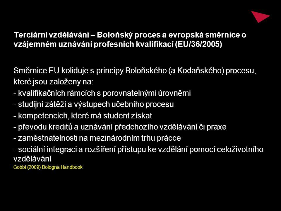 Terciární vzdělávání – Boloňský proces a evropská směrnice o vzájemném uznávání profesních kvalifikací (EU/36/2005) Směrnice EU koliduje s principy Bo