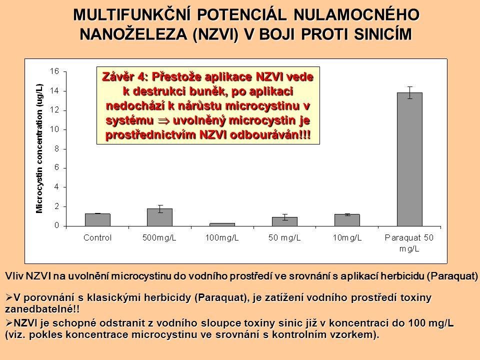Vliv NZVI na uvolnění microcystinu do vodního prostředí ve srovnání s aplikací herbicidu (Paraquat) MULTIFUNKČNÍ POTENCIÁL NULAMOCNÉHO NANOŽELEZA (NZV