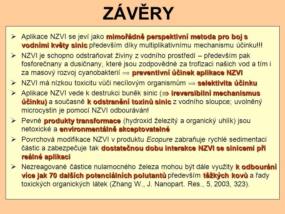 ZÁVĚRY mimořádně perspektivní metoda pro boj s vodními květy sinic  Aplikace NZVI se jeví jako mimořádně perspektivní metoda pro boj s vodními květy