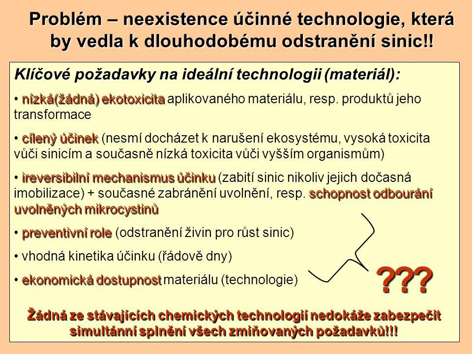 Problém – neexistence účinné technologie, která by vedla k dlouhodobému odstranění sinic!! Klíčové požadavky na ideální technologii (materiál): nízká(