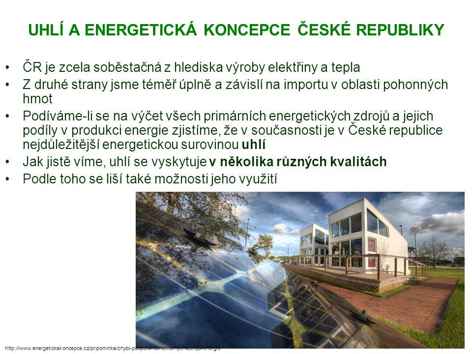 UHLÍ A ENERGETICKÁ KONCEPCE ČESKÉ REPUBLIKY ČR je zcela soběstačná z hlediska výroby elektřiny a tepla Z druhé strany jsme téměř úplně a závislí na im