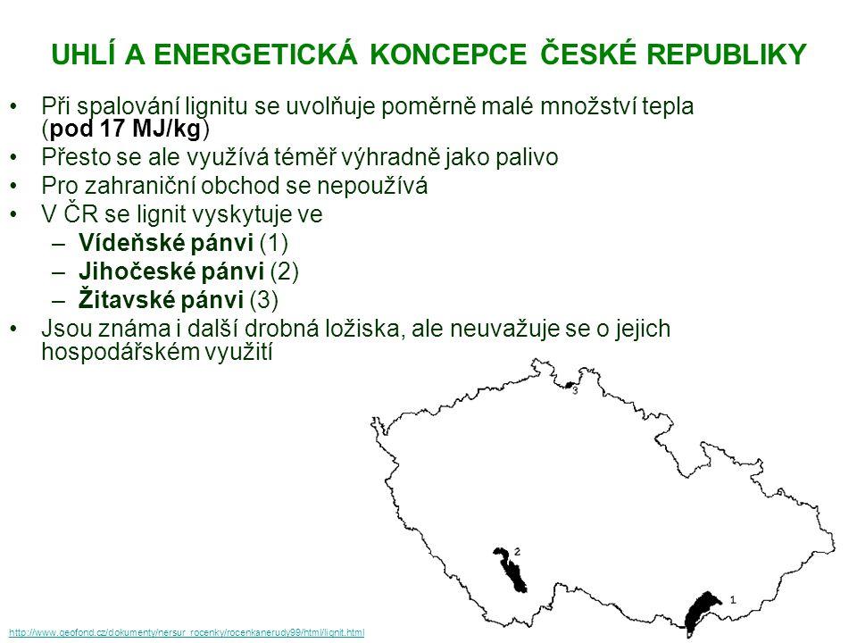 UHLÍ A ENERGETICKÁ KONCEPCE ČESKÉ REPUBLIKY Při spalování lignitu se uvolňuje poměrně malé množství tepla (pod 17 MJ/kg) Přesto se ale využívá téměř výhradně jako palivo Pro zahraniční obchod se nepoužívá V ČR se lignit vyskytuje ve –Vídeňské pánvi (1) –Jihočeské pánvi (2) –Žitavské pánvi (3) Jsou známa i další drobná ložiska, ale neuvažuje se o jejich hospodářském využití http://www.geofond.cz/dokumenty/nersur_rocenky/rocenkanerudy99/html/lignit.html