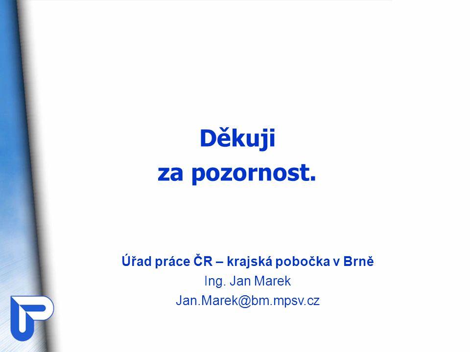Děkuji za pozornost. Úřad práce ČR – krajská pobočka v Brně Ing. Jan Marek Jan.Marek@bm.mpsv.cz